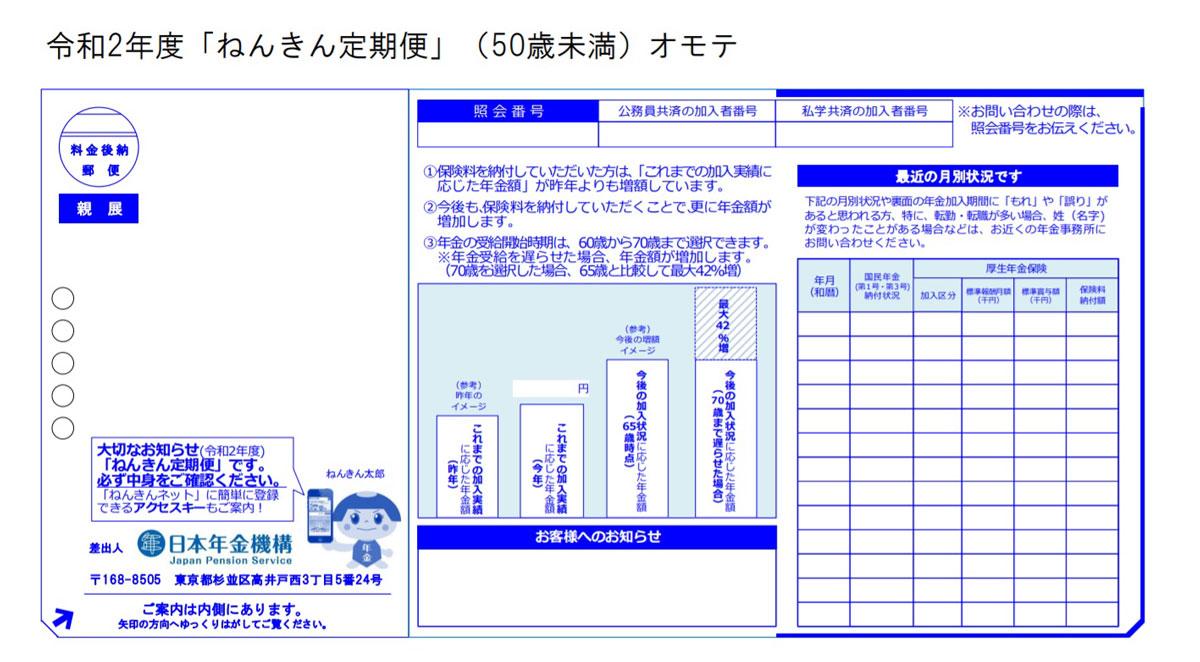 【50歳未満「ねんきん定期便」ハガキ形式 見本】