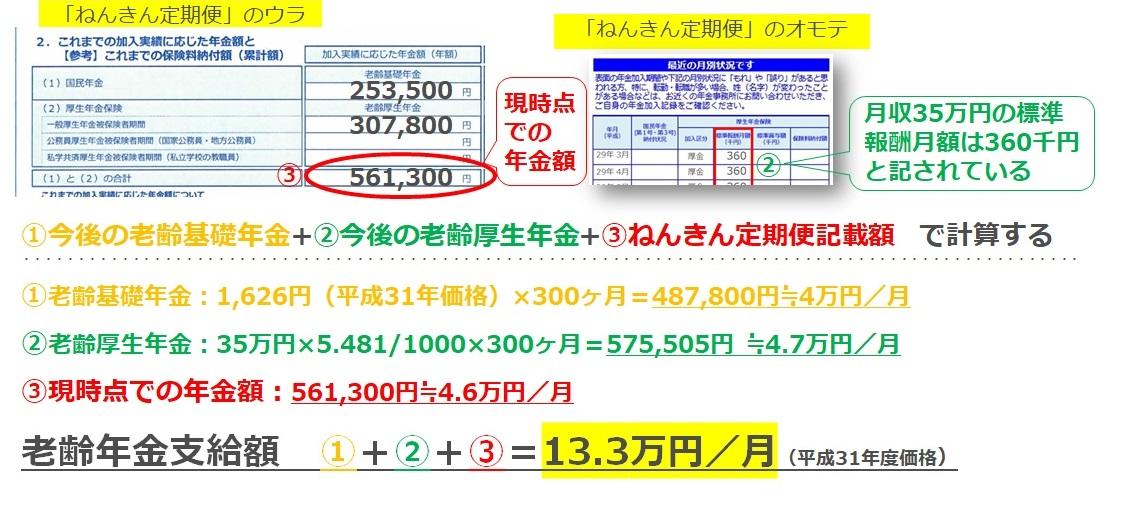【50歳未満・会社員編】将来いくら年金がもらえる?