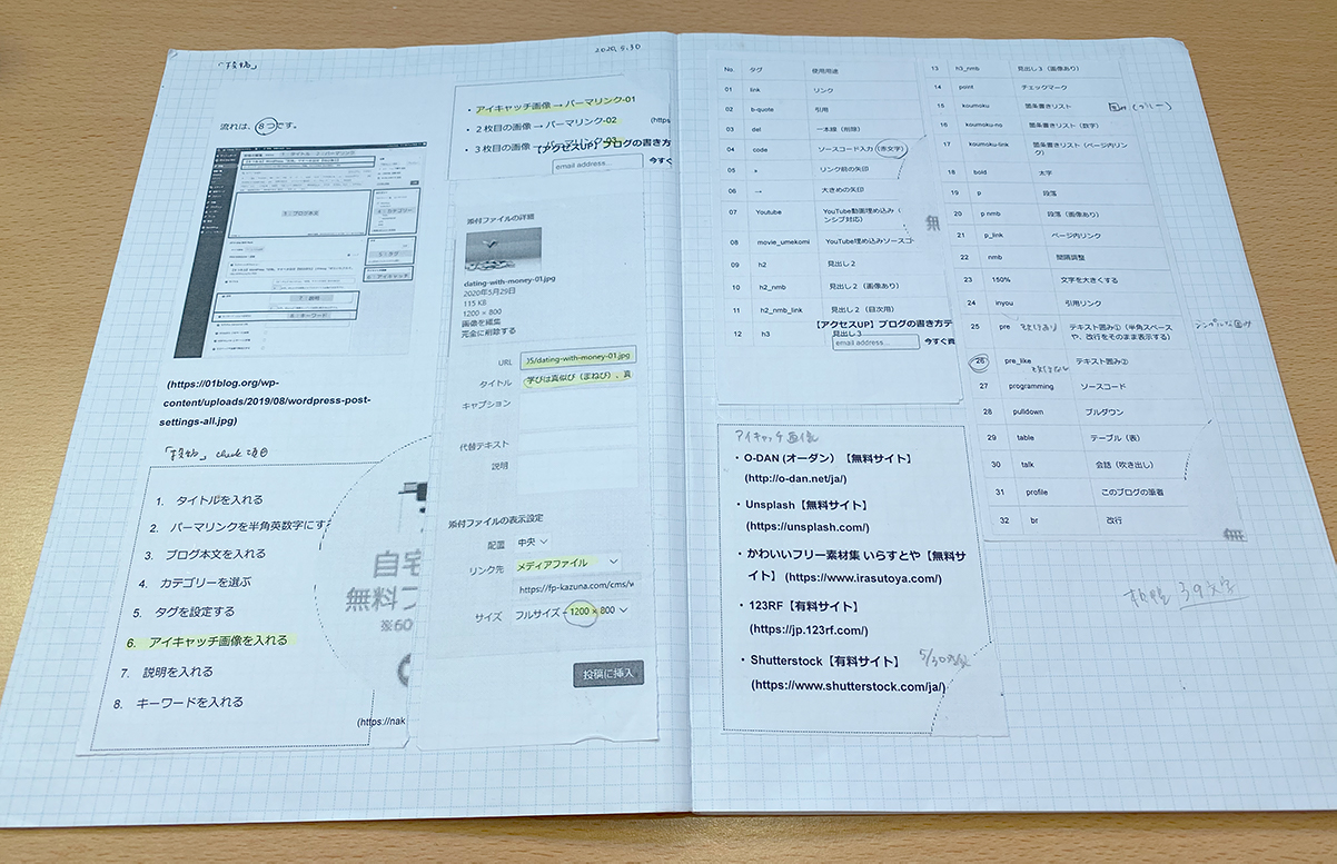 かづな先生の手作りブログ運営ノート
