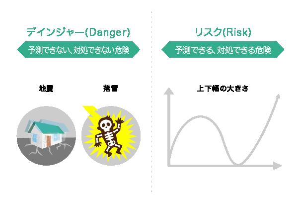 リスクは危険(danger)ではなく、不確実性(risk)